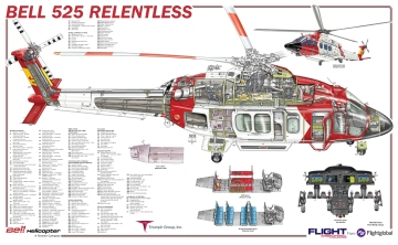Relentless helikopter